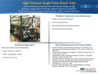 High Pressure Single Pulse Shock Tube