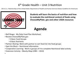 6 th  Grade Health – Unit 3 Nutrition