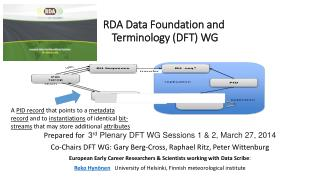 RDA Data Foundation and  Terminology (DFT) WG