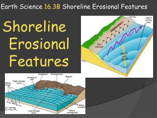 Earth Science  16.3B  Shoreline Erosional  F eatures