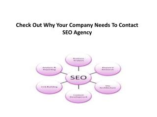 Best seo agency in India