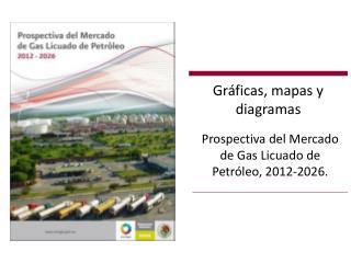 Gráfica 2 Oferta de gas LP en Norteamérica por país, 2000 y 2010 (Miles de barriles diarios)