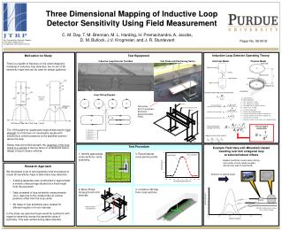 Three Dimensional Mapping of Inductive Loop Detector Sensitivity Using Field Measurement
