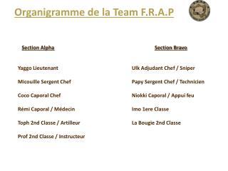 Organigramme de la Team F.R.A.P