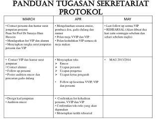 PANDUAN TUGASAN  sekretariat protokol