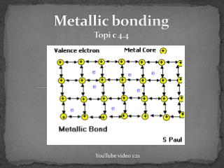 Metallic bonding  Topi  c 4.4