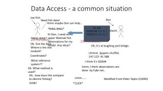 Data Access - a common situation
