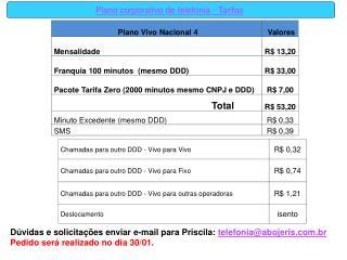 Dúvidas e solicitações enviar e-mail para Priscila:  telefonia@abojeris.com.br