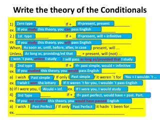 Write the theory of the Conditionals