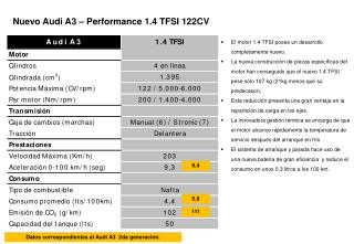 Nuevo Audi A3 – Performance 1.4 TFSI 122CV