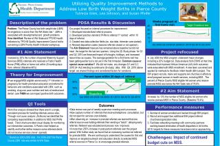 Utilizing Quality Improvement Methods to Address Low Birth Weight Births in Pierce County