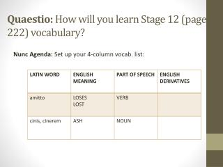Quaestio :  How will you learn Stage  12  (page 222 ) vocabulary ?