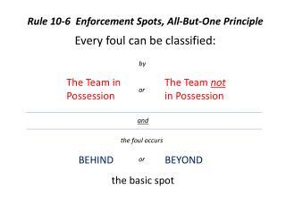 Rule 10-6  Enforcement Spots, All-But-One Principle