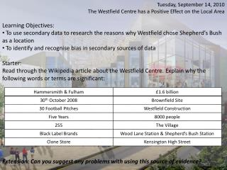 Tuesday, September 14, 2010 The Westfield Centre has a Positive Effect on the Local Area
