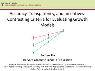 Accuracy, Transparency, and Incentives: Contrasting Criteria for Evaluating Growth Models