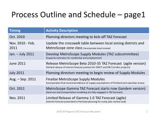 Process Outline and Schedule – page1