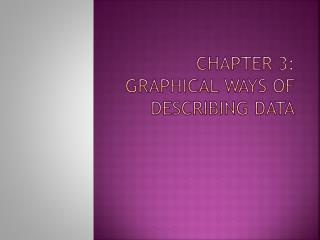 Chapter 3: Graphical Ways of Describing Data