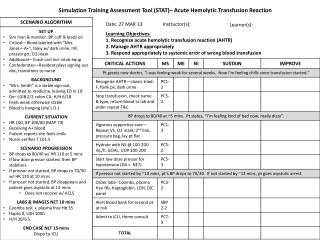 Simulation Training Assessment Tool (STAT)– Acute Hemolytic Transfusion Reaction