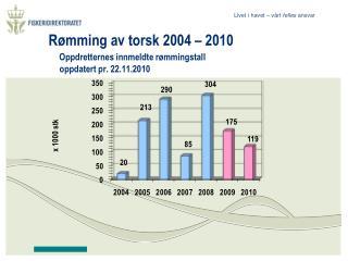 Rømming av torsk 2004 – 2010 Oppdretternes innmeldte rømmingstall      oppdatert pr. 22.11.2010