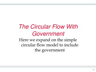 The Circular  Flow With Government