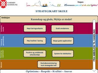 Prosess og gjennomføring