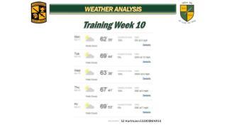Training Week  10