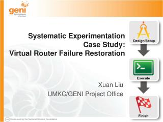 Systematic Experimentation  Case Study: Virtual Router Failure Restoration
