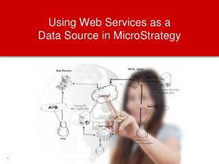 Using Web Services as a  Data Source in MicroStrategy