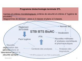 Programme biotechnologie terminale STL