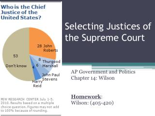 Selecting Justices of the Supreme Court