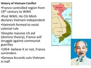 History of Vietnam Conflict