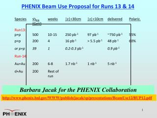 PHENIX Beam Use Proposal for Runs  13 & 14