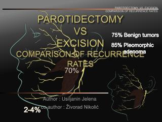 PAROTIDECTOMY VS EXCISION  COMPARISON OF RECURRENCE RATES