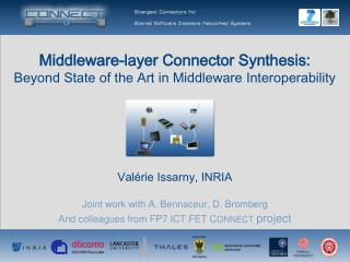 Middleware-layer Connector Synthesis: Beyond State of the Art in Middleware Interoperability