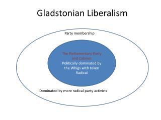 Gladstonian  Liberalism