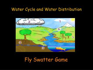 Water Cycle and Water Distribution