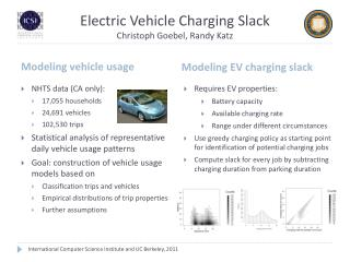 Electric Vehicle Charging Slack Christoph Goebel, Randy Katz