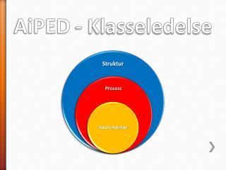 AiPED  - Klasseledelse
