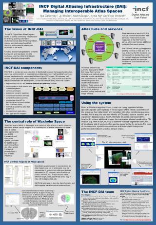 INCF Digital Atlasing Infrastructure (DAI):   Managing Interoperable Atlas Spaces