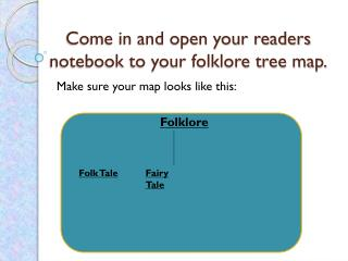 Come in and open your readers notebook to your folklore tree map.