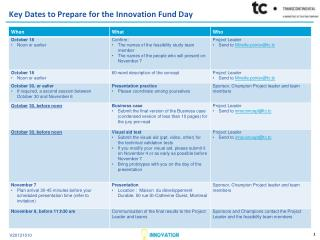 Key Dates to Prepare for the Innovation Fund Day