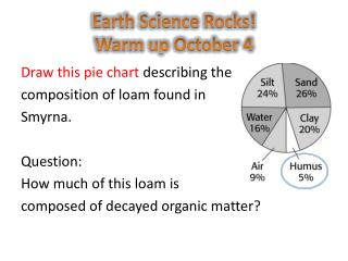 Earth Science Rocks! Warm up October 4