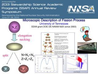 Microscopic Description of Fission Process University  of  Tennessee