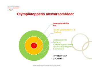 Olympiatoppen s ansvarsområder