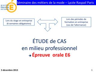 ÉTUDE de CAS  en milieu professionnel   Épreuve   orale E6