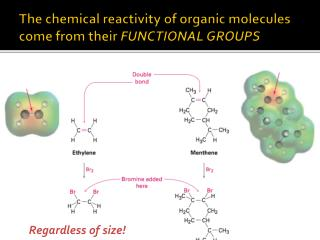 The chemical reactivity of organic molecules come from their  FUNCTIONAL GROUPS