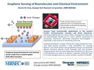 Graphene Sensing of Biomolecules and Chemical Environment