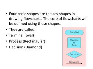 flowcharts