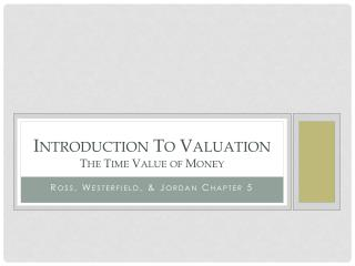 Introduction To Valuation The Time Value of Money