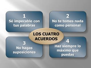 1 S � impecable  con  tus palabras